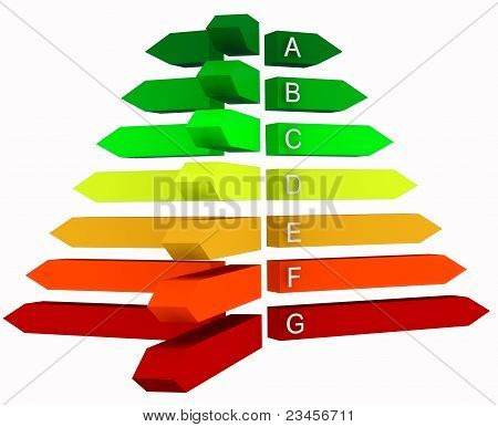 3D rendered seven levels of energetic efficiency tree on white
