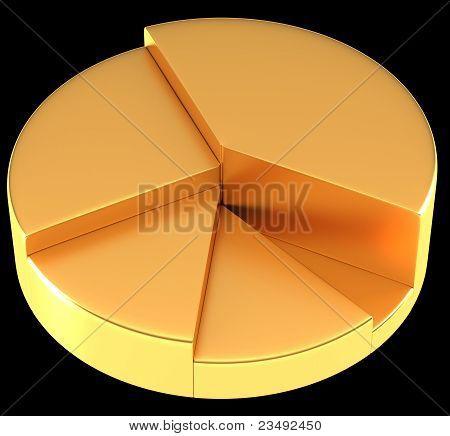 Glossy Golden Pie Chart Or Circular Graph
