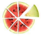 stock photo of market segmentation  - Pie chart of an fresh watermelon slices - JPG
