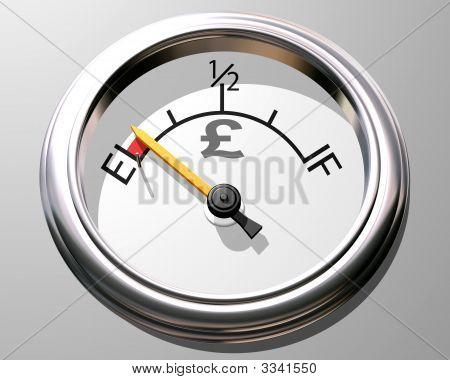 Pound Gauge