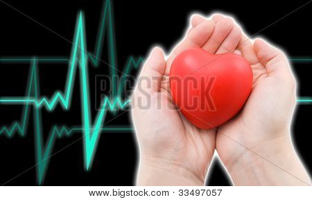 Concept Of Heart Care