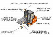Forklift Safe Drive. Infographic With Tips For Safe Forklift Driving. Flat Vector. poster