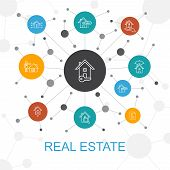 Real Estate Trendy Web Concept With Icons. Contains Such Icons As Property, Realtor, Location, Prope poster