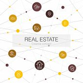 Real Estate Trendy Web Template With Simple Icons. Contains Such Elements As Property, Realtor, Loca poster