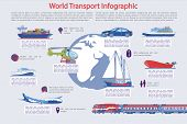 Traveling And Tourism Transportation Infographic Set. Various Vehicle Kinds For Journey Vacation, Fo poster