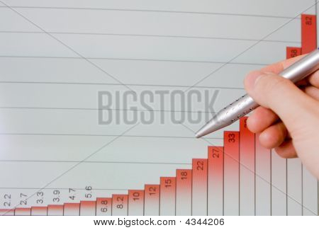 Hand Pointing Graph Charts