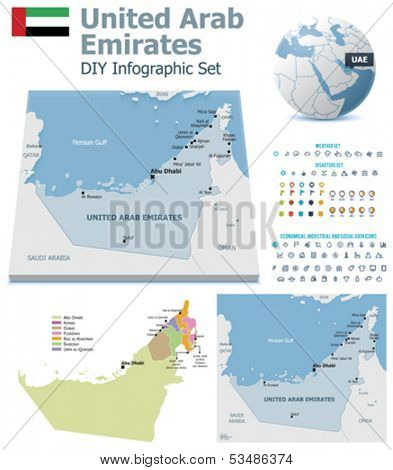 United Arab Emirates maps with markers