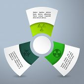 pic of bio-hazard  - Infographic design with bio hazard labels and descriptions - JPG