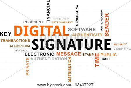 Word Cloud - Digital Signature