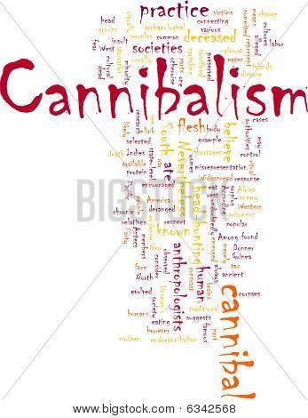 Cannibalism Word Cloud