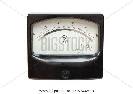 Percent-metre