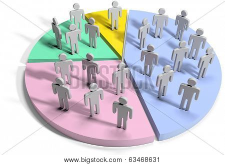 Groups people as financial marketing data statistics on pie chart