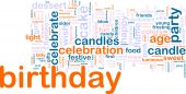 Birthday Word Cloud