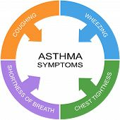 stock photo of cough  - Asthma Symptoms Word Circle Concept with great terms such as coughing wheezing and more - JPG
