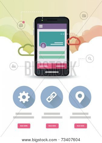 Cloud Mobile Application Web page