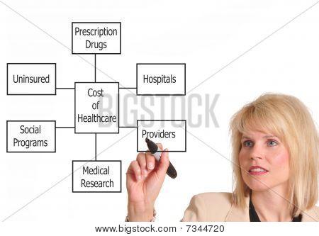 Costos de salud