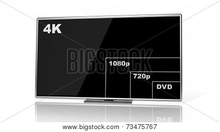 4K tv display with comparison of resolutions isolated on white