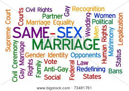 Same Sex Marriage word cloud on white background