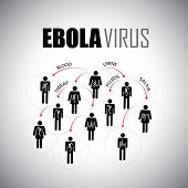 foto of microorganisms  - ebola epidemic concept of spreading among people  - JPG