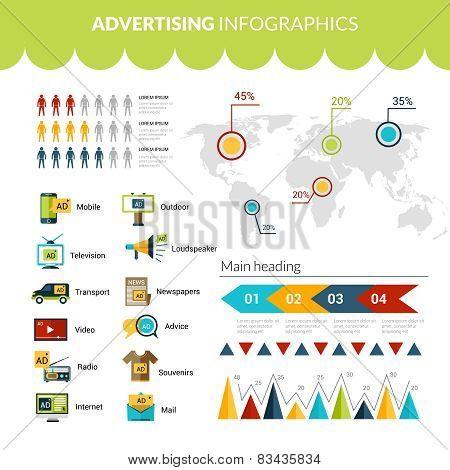 Advertising Infographics Set