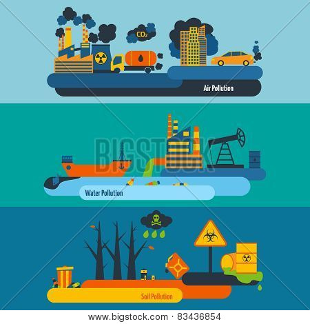 Pollution Banner Set