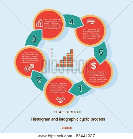 Histogram Infographic Cyclic Business Process On Five Positions
