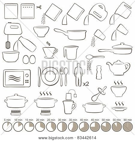 cooking manual instructions,