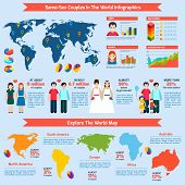 foto of same sex  - Same sex family infographics set with charts and world map vector illustration - JPG