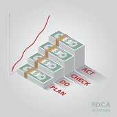 picture of plan-do-check-act  - Vector isometric PDCA  diagram - JPG