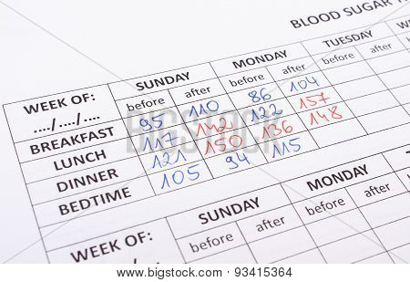 Medical Forms For Diabetes