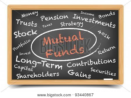 detailed illustration of a Mutual Funds wordcloud on a blackboard, eps10 vector, gradient mesh included