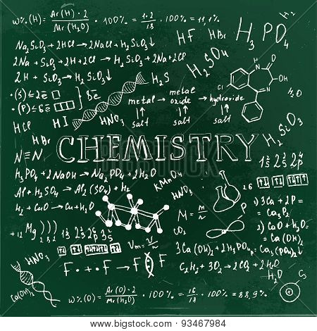 Formula Board