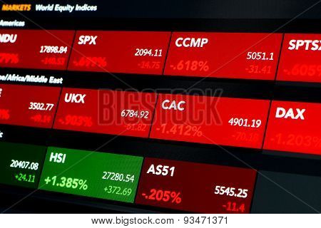 Equity Index Tags With Prices, Red And Green Colors