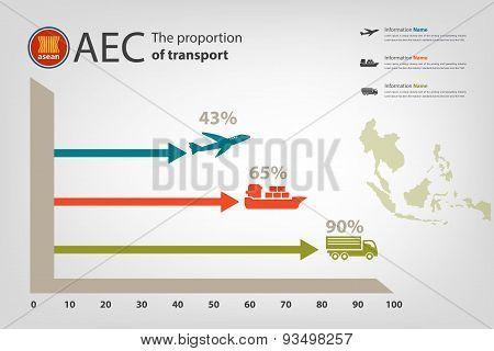 Transportation Report Of Aec Membership Country