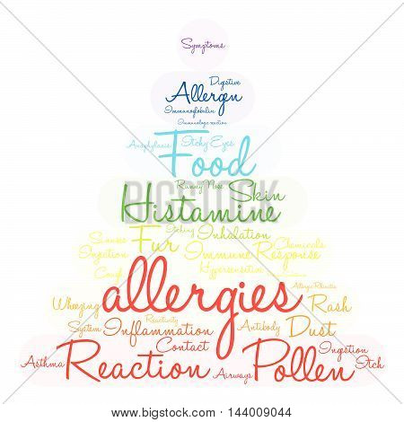 Allergies Word Cloud