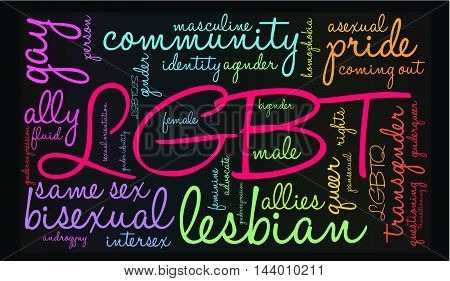 LGBT word cloud on a black background.