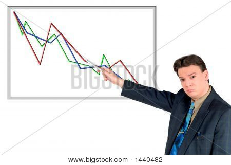 Young Businessman Pointing To Chart, Bad Sales