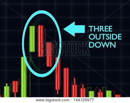 3D Rendering Of Forex Candlestick Three Outside Down Pattern