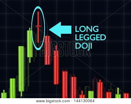 3D Rendering Of Forex Long Legged Doji Candlestick Pattern Over Dark