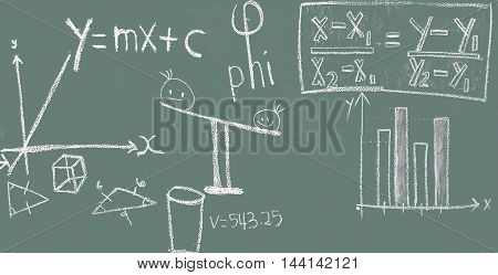 Math Formula Painted Chalkboard In Classroom.
