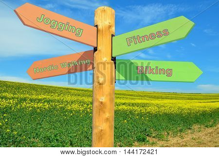 A direction sign with various sports such as fitness, jogging, cycling and Nordic walking