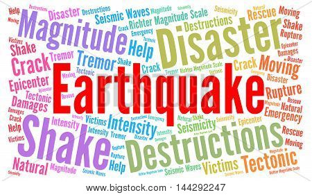 Earthquake word cloud concept with a white background