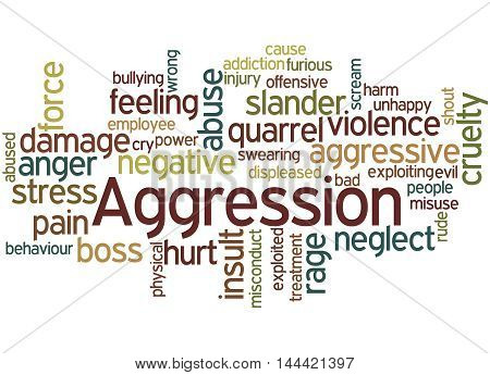 Aggression, Word Cloud Concept 2