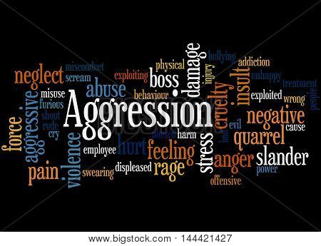 Aggression, Word Cloud Concept 4