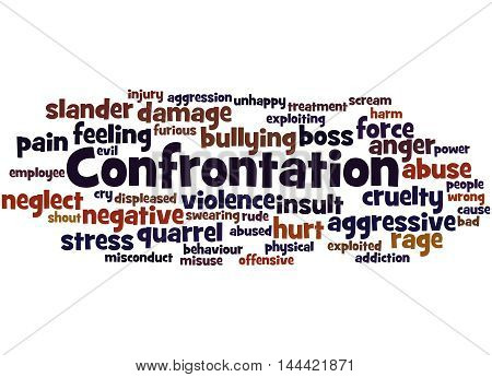Confrontation, Word Cloud Concept 8