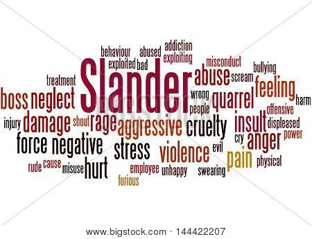 Slander, Word Cloud Concept 9