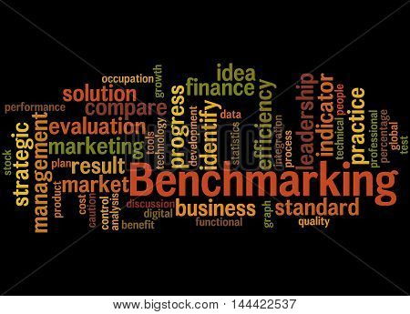 Benchmarking, Word Cloud Concept 6