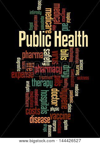Public Health, Word Cloud Concept 6