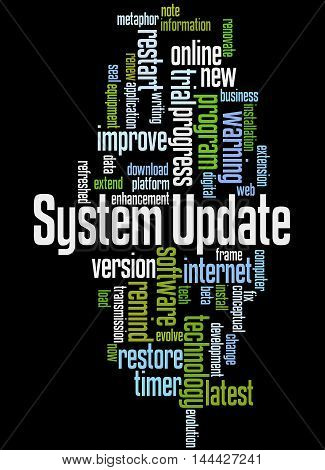 System Update, Word Cloud Concept 7