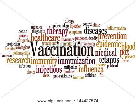 Vaccination, Word Cloud Concept